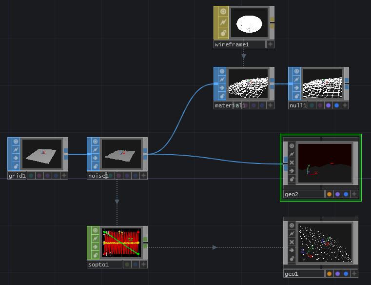 complete geo network
