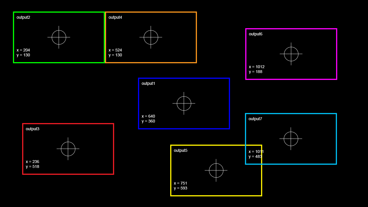 multi_cam_perspective_output_map